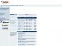 tradinglimit.net