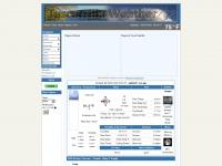 Tuscawilla-weather.net
