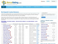 No Deposit Casino Bonuses @ Casino Rating Guide
