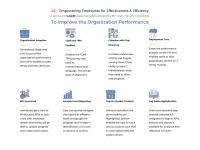 4esoftware.com