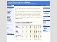 freehostsfinder.com