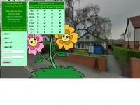Skymapper.co.uk