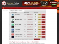 casinosonline.co.uk Thumbnail
