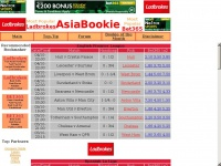 Asiabookie.com - AsiaBookie - Best Asian Handicap Predictions