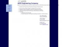 aziznw.com