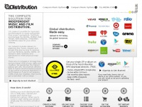101distribution.com