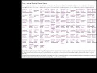 infertilityblues.com