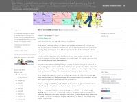 periodicstyle.blogspot.com