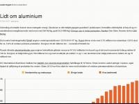 A PHP Developer's Blog - Joakim Nygård