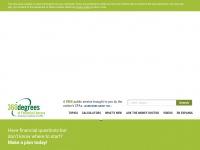 360financialliteracy.org