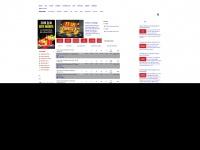 Casapariurilor.ro - Casa Pariurilor - Pariuri Sportive Online