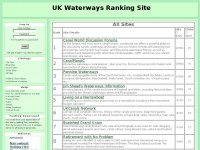 ukwrs.co.uk