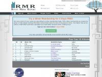 rootsmusicreport.com