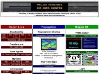DX Info Centre
