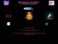 mariah-charts.com