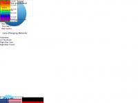 Traffic-simulation.de