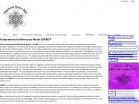 comprehensiveresourcemodel.com