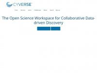 Cyverse.org