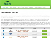 casinoreviews.co.nz Thumbnail