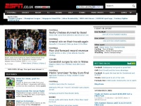 ESPN.co.uk - Sports news, Features, Statistics | Football, Cricket, Rugby, F1, Boxing, Golf, Tennis, UFC