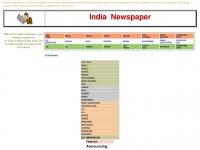 indianewspaper.com